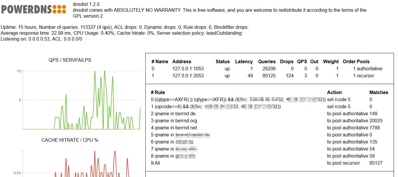 "dnsdist Weboberfläche auf ""ns-major.berrnd.net"""
